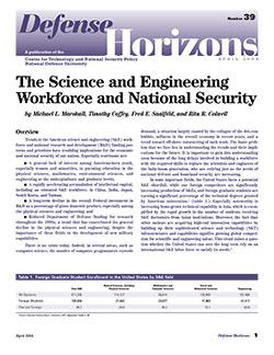 The Science and Engineering Workforce and National Security