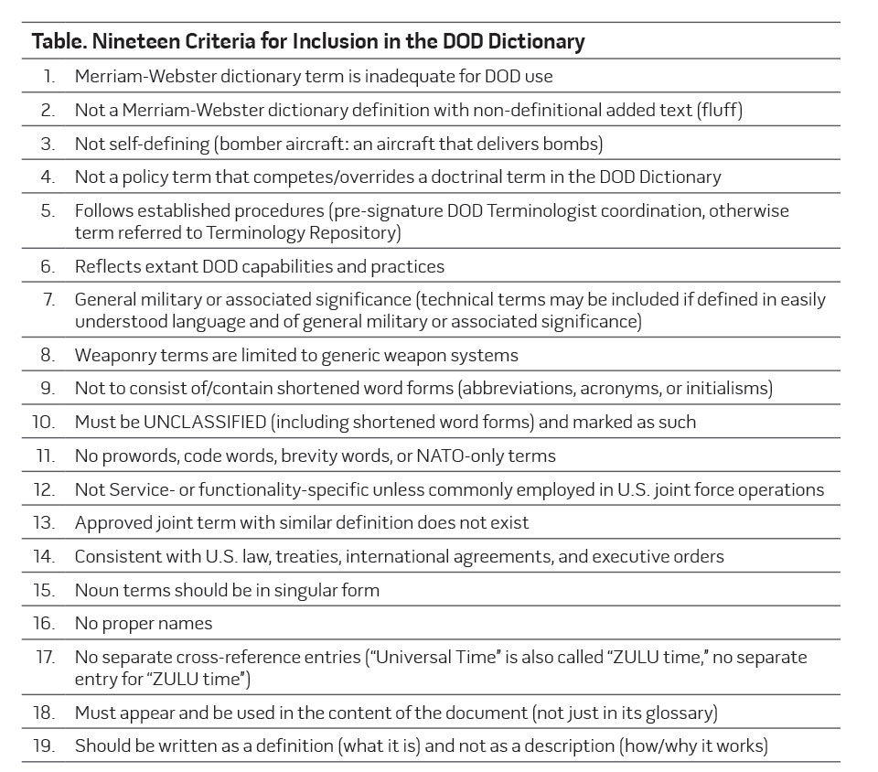 Table. Nineteen Criteria for Inclusion in the DOD Dictionary