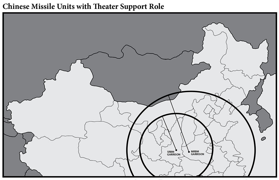Chinese Missile Units with Theater Support Role